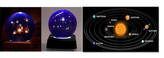 Universe Globe